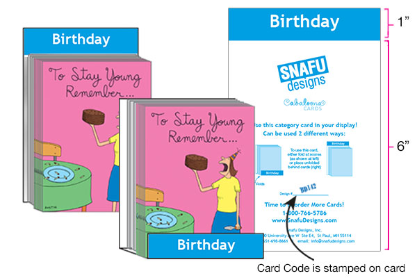 Snafu Designs category header card diagram